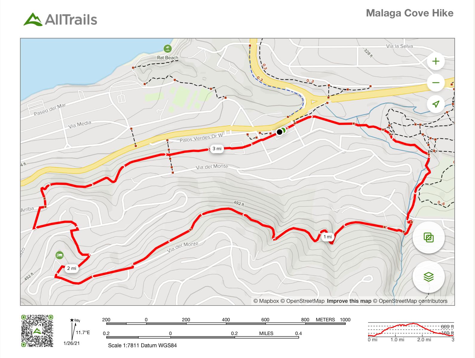 Map of Malaga Cove Hike